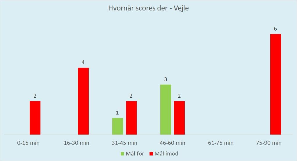 hvordan scores der VB.jpg